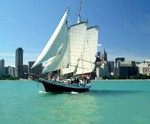 Sail Charters